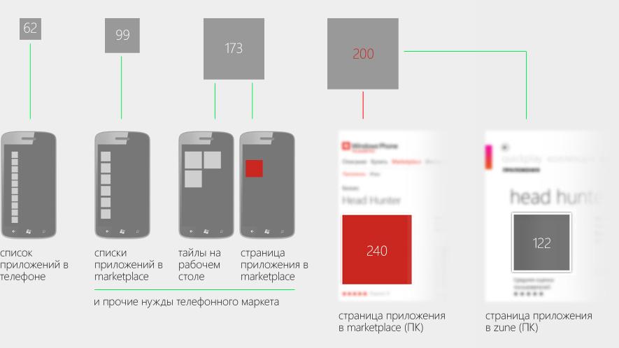 Масштабирование иконок при публикации в Marketplace
